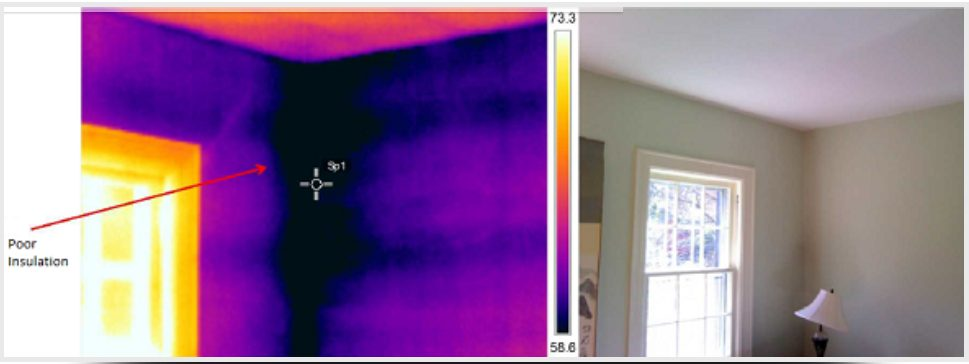 Everything You Need to Know About Infrared Inspections
